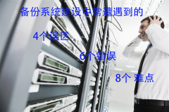 备份系统建设中常会遭遇的四个误区、六个错误、八个难点还有技术路线选型分
