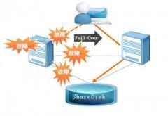 【数据库工程师带你看】数据库检查点异常故障的检查及处理