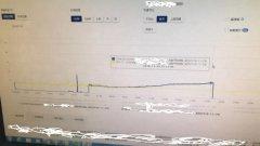 机房服务器的处理能不断下降,工程师定位分析故障原因